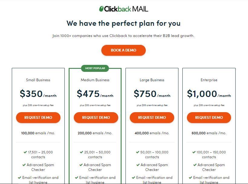 clickback mail pricing