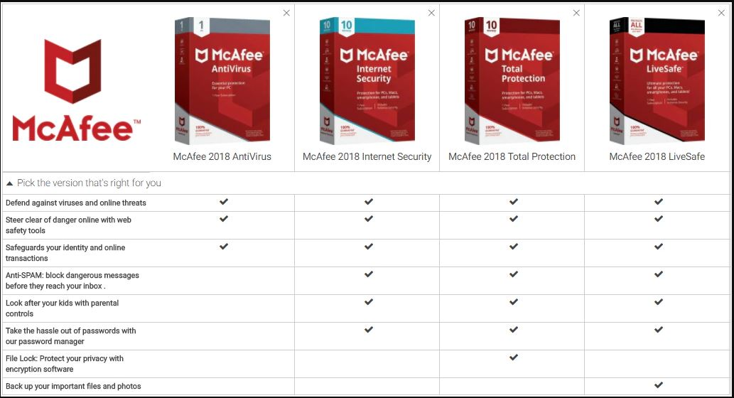 McAfee Total Protection vs Livesafe